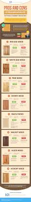 oak kitchen cabinet refacing pros and cons of popular wood materials for kitchen cabinet