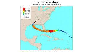 Map Of Sebring Florida by Glenn U0027s Blog 25 Years Later The Hurricane Andrew Turn That