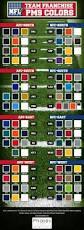 Pantone Colors by Nfl Team Franchise Pantone Colors
