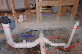 Installing New Bathroom Sink Drain Basement Bathroom Plumbing This Illustration Shows The Basics Of