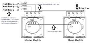 2 way wiring hartington heath