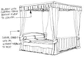 make a romantic bedroom using a canopy bed interior decorating ideas