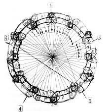 john coltrane u0027s drawing of the mathematical soul of music aleph