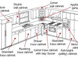 kitchen furniture names kitchen furniture names rapflava