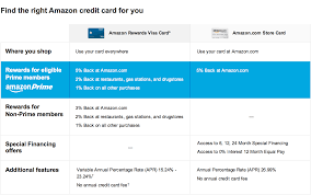 amazon com credit cards credit u0026 payment cards