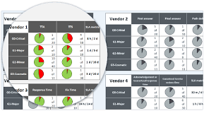 test management software features qacomplete