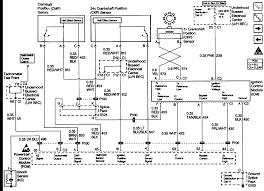 2005 chevy avalanche radio wiring diagram simple motorcycle wiring
