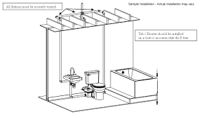 How To Plumb A Bathtub Trap Macerating Toilets Upflush Sewage Systems For Basements