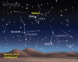 it u0027s time for the annual lyrid meteor shower astronomy com