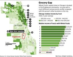 Chicago Community Map by Whole Foods Lives Its Purpose Englewood Residents Are Empowered