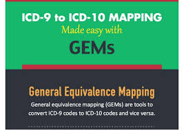 Icd 9 Conversion Table General Equivalence Mappings My Blog