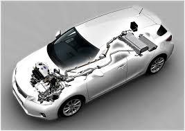 lexus ct200h vs honda cr z new honda cr v car honda cr v price u0026 specifications cartrade com