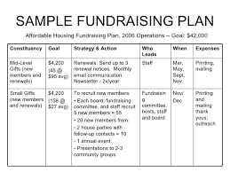 Free Non Profit Business Plan Template by Non Profit Exle Donation Letters Search Fundraising