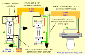 light fixture wiring diagram apoundofhope