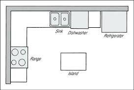 island kitchen plans kitchen layout with island fitbooster me