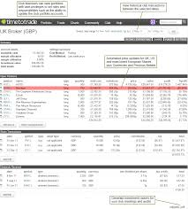 investment club software timetotrade