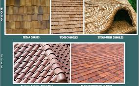 Monier Roof Tiles Roof Tile Roof Installation Satisfactory Roof Tile Installation