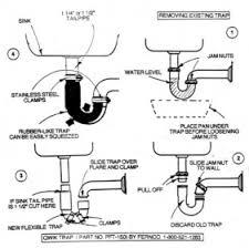 bathroom sink plumbing hook up