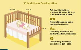 Donate Crib Mattress It S Illegal To Make Sell Or Even Donate Drop Side Cribs In The U S