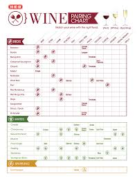 wine and food pairings chart heb