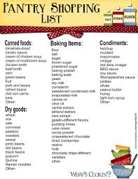 Food Inventory List Template by Top 5 Designs Of Pantry List Templates Word Templates Excel