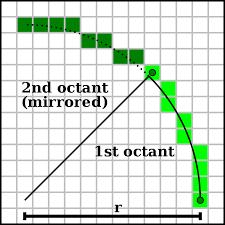 Draw Radius On Map Midpoint Circle Algorithm Wikipedia