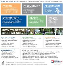 Commuter Benefits Faqs by Bike Friendly Business