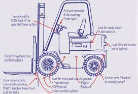 buying a used forklift u2014wisely the fabricator