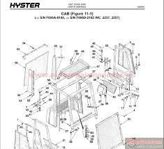 hyster 80 wiring schematic wiring amazing wiring diagram collections