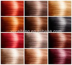 what is the best type of hair to use for a crochet weave dexe brand fda approved permanent type hair color cream best