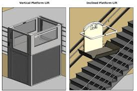 stairway chair lifts building codes standards dimensions sources
