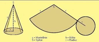 fläche kegel kegel geometrie aus dem lexikon wissen de http www wissen