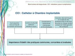 chambre implantable complications 23 pression positive chambre implantable stock ajrasalhurriya