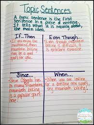 best 25 topic sentences ideas on pinterest paragraph writing