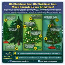 tips for safe christmas decorating mother u0027s circle