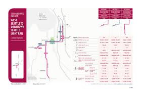 Bike Master Plan West Seattle Sodo And South Park by Uncategorized U2013 The Puget Sound And The Fury