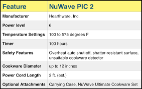 New Wave Cooktop Reviews Nuwave Pic 2 Precision Induction Cooktop Review