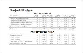 Project Templates In Excel Project Budget Template For Ms Excel Excel Templates