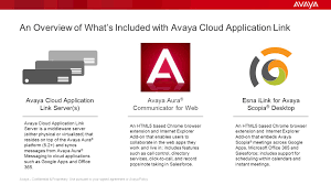 What S Included Avaya Cloud Application Link Ppt Download