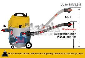 Power Vaccum Matala Water Technology Co Ltd