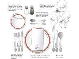 Setting Table 61 Best Etiqueta Images On Pinterest Kitchen Dining Etiquette