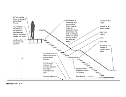 Height Of Handrails On Stairs by Interior Construction Elements U2022 Winter 2012 Kelsey Buzzell