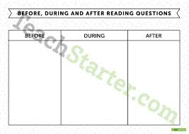 before during and after reading fiction question prompts