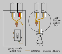 grounding a light fixture light switch wiring electrical 101 typical ground wire connections