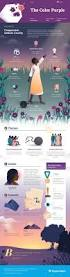 the color book best 25 the color purple book ideas on pinterest the color
