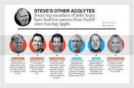 Steve Jobs Resume Is Tony Fadell The Next Steve Jobs Or The Next Larry Page