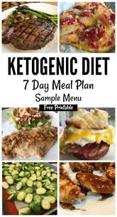 thanksgiving day meal planner keto sample menu 7 day plan isavea2z com