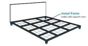 Metal Frame For Bed Do You Need A Boxspring Sleepopolis