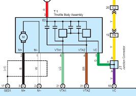 scion wiring diagram radio scion wiring diagrams instruction