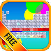 Periodic Table Test Periodic Table Quiz Free The Fun Chemistry Practice Test Game